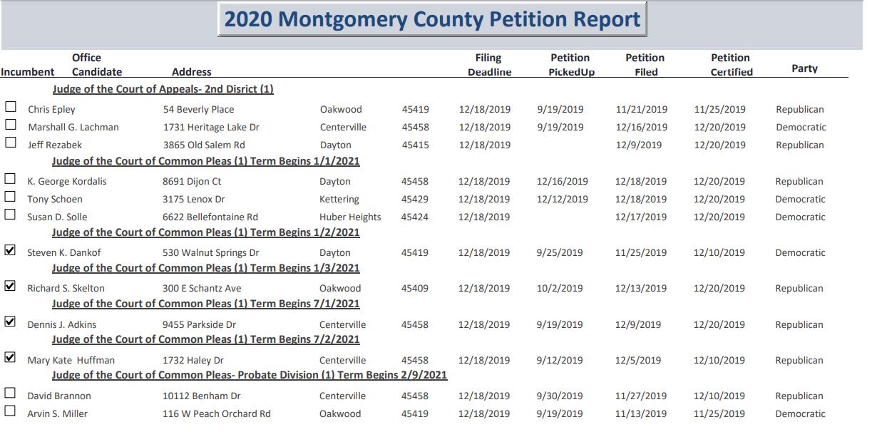 Judge Races 2020.png
